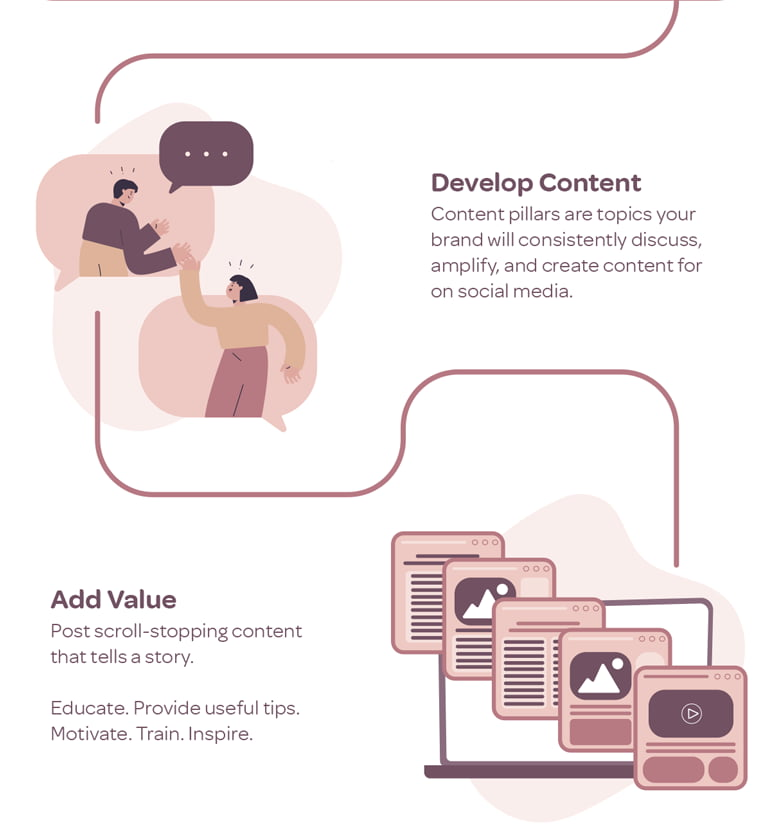 how to develop content pillars